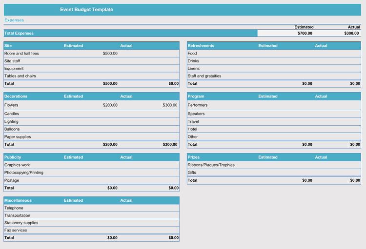 35 Event Planning Budget Worksheet  Free Worksheet Spreadsheet in Event Planning Worksheet Template
