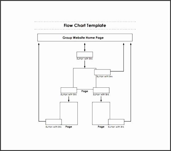 7 Flowchart Template  Sampletemplatess  Sampletemplatess regarding Blank Flowchart Template