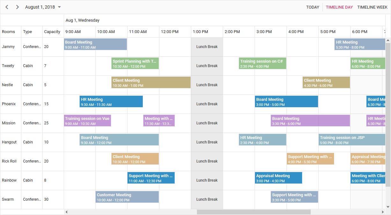 Asp Mvc Timeline Scheduler Views | Syncfusion within Net Mvc Calendar