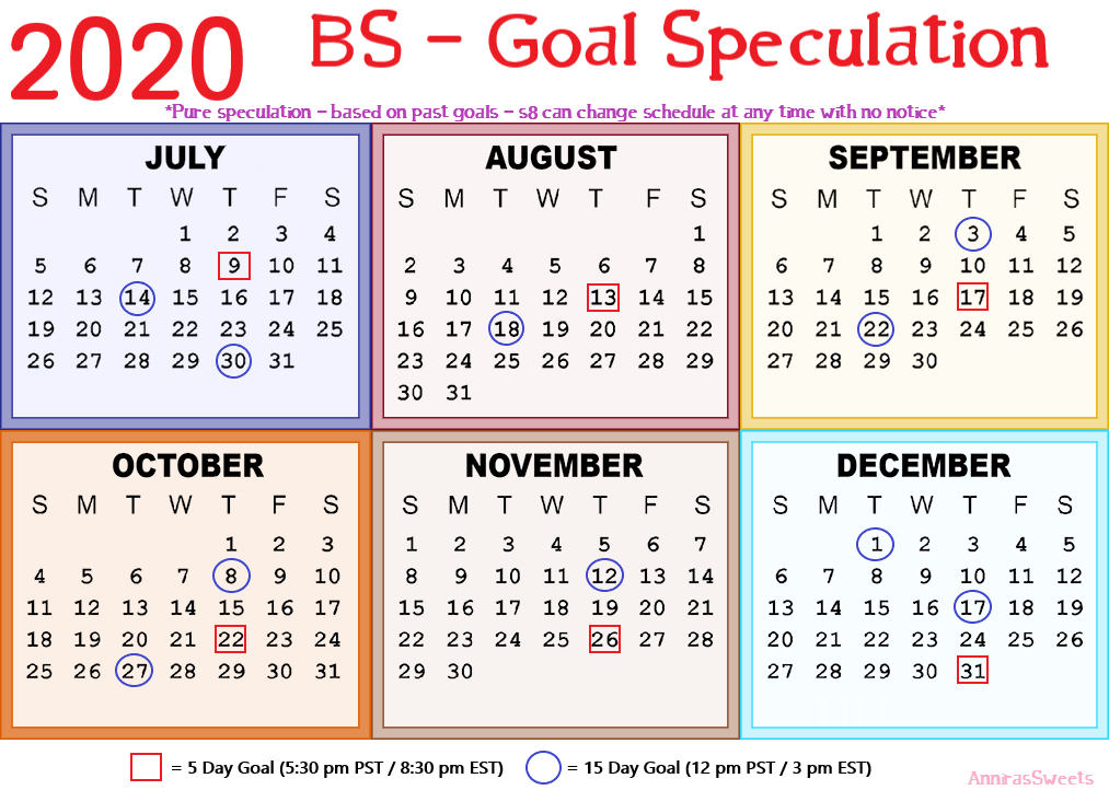 Bakery Story: Speculate On Upcoming Updates & Goals  Page 107 within Most Goals Calendar Year