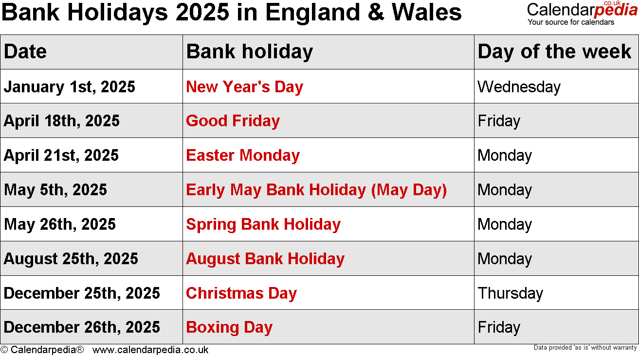 Bank Holidays 2025 In The Uk, With Printable Templates with Federal Holidays 2025