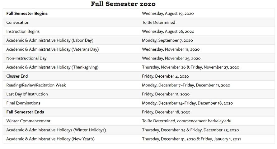 Berkeley Academic Calendar for Uc Berkely Academic Calendar