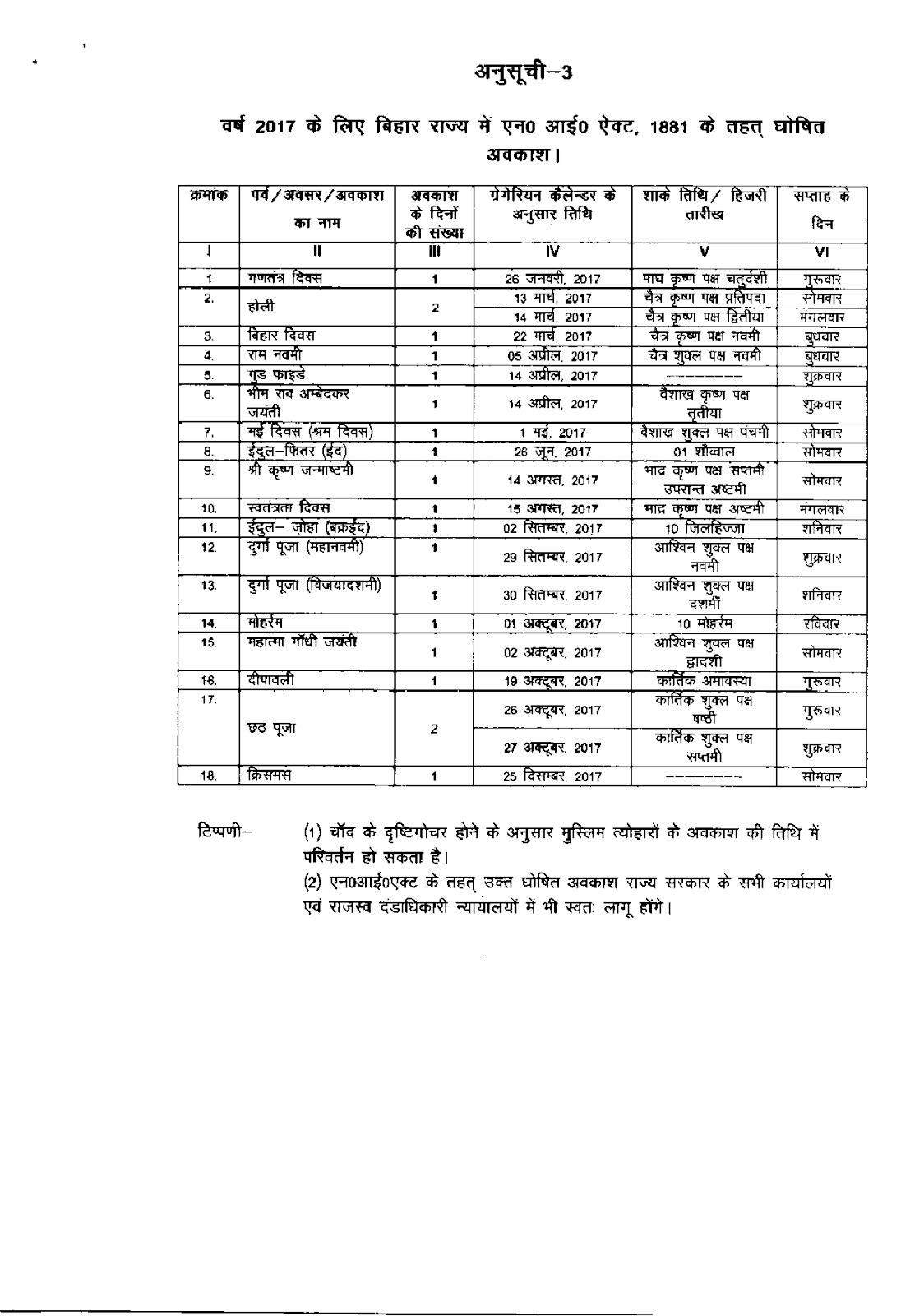 Bihar Government Calendar 2017 | Educratsweb regarding Calendar 2018 Bihar Sarkar