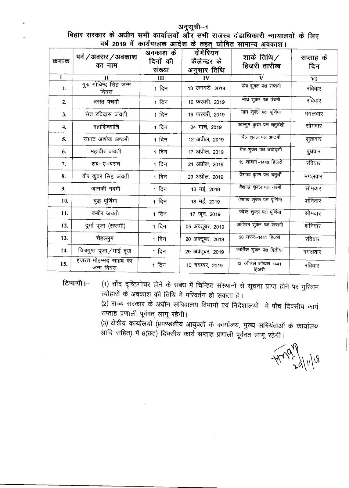 Bihar Sarkar Calendar 2019 | Holiday (Chutti) Calendar intended for Bihar Sarkar Holiday Calendar