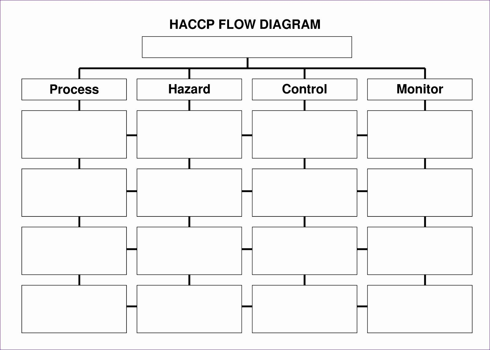 Blank Flowchart Template Awesome 12 Excel Process Flow for Blank Flowchart Template