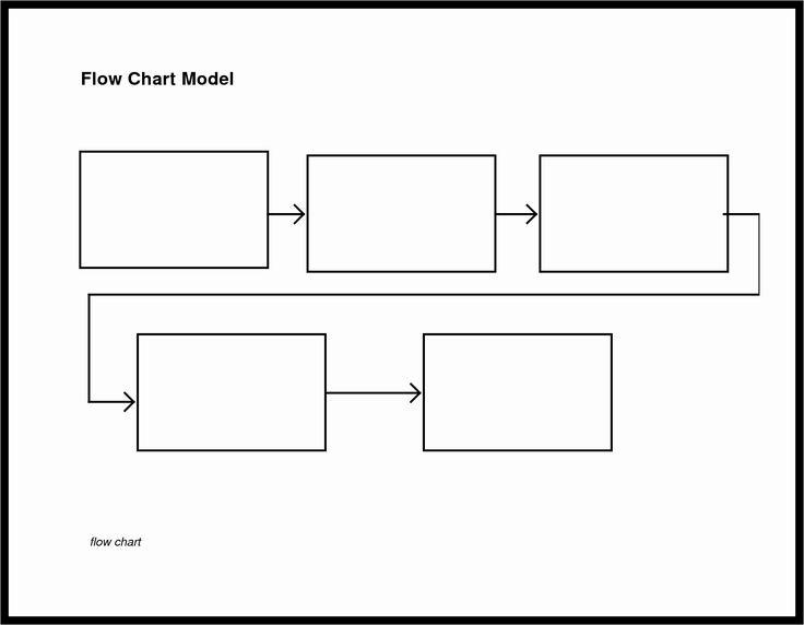 Blank Flowchart Template Lovely Flow Chart Template For pertaining to Blank Flowchart Template