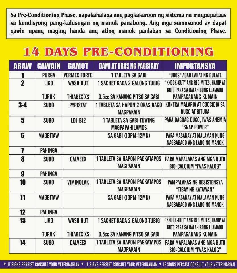 Calendar Ng Manok Panabong | Calendar For Planning for Orakulo Sa Sabong