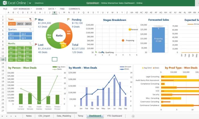Cómo Usar Excel Y Google Sheets Para Organizar Tu Trabajo regarding Excel Seguimiento De Proyecto En Calendario
