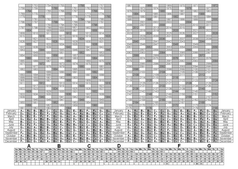 Depo Chart 2021  Template Calendar Design for Depo Calendar For 2021
