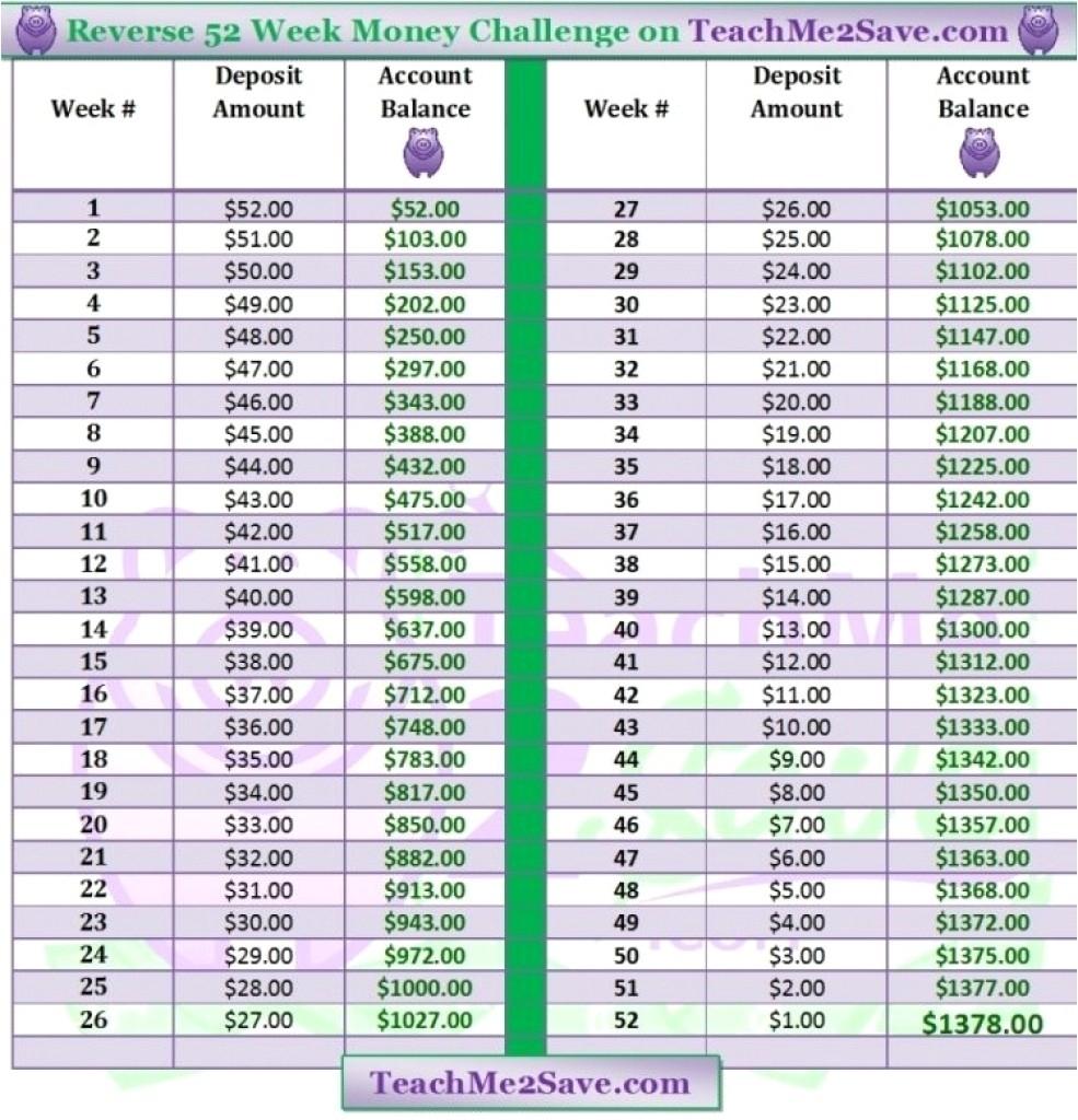 Depoprovera Printable Calendar 2021 Pdf  Template within Depo Calendar For 2021