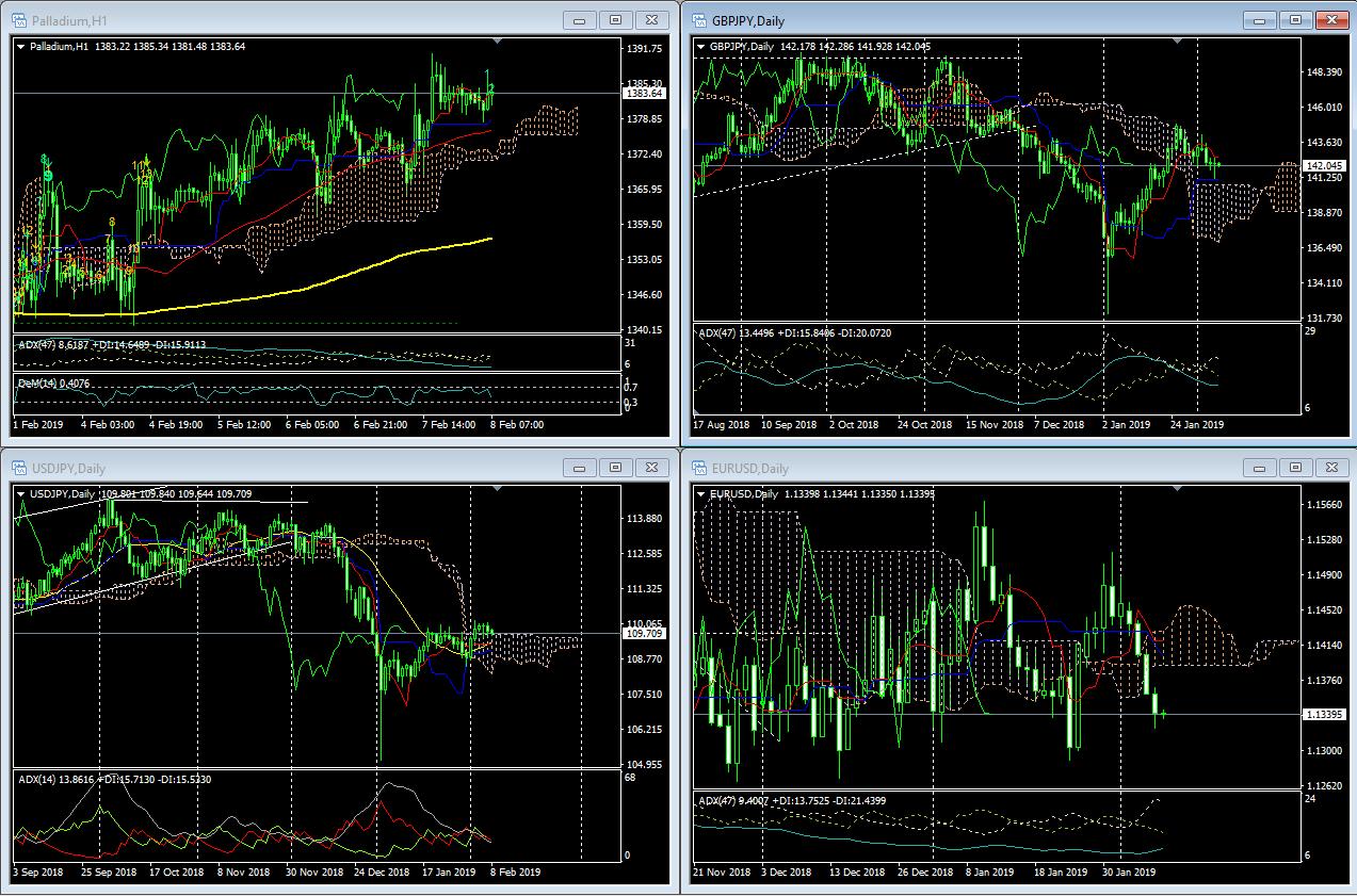 Economic Calendar For The European And U.s. Trading inside Economic Calendar Trading Economics