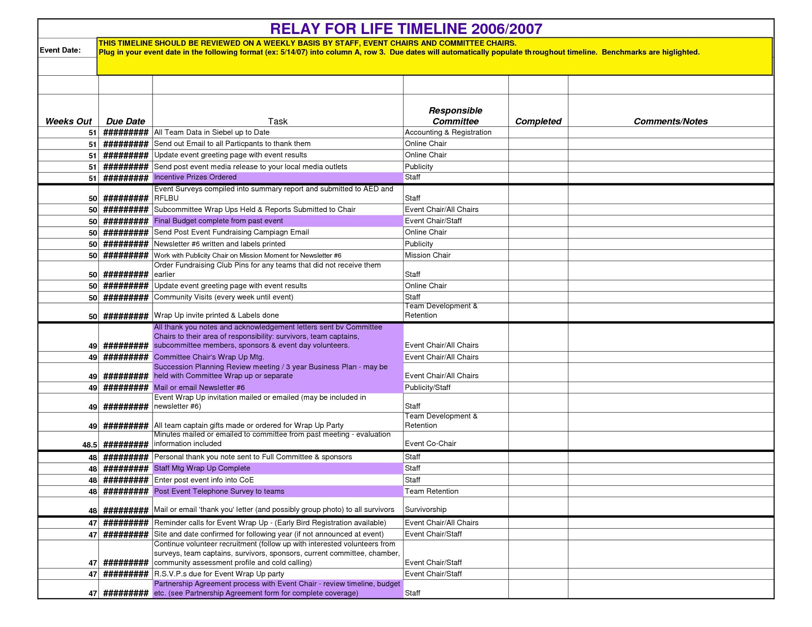 Event Planning Timeline Worksheet Fresh Project Template Excel Free With Timeline Spreadsheet for Event Planning Worksheet Template