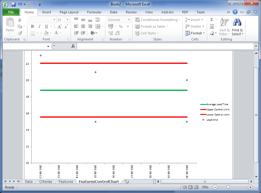 Excel Date Control  Swele with Calendar Control Excel