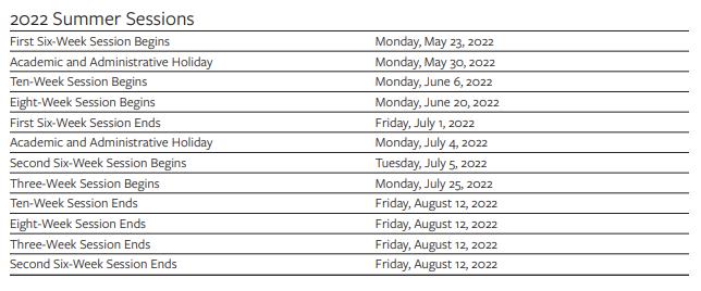😄University Of California Berkeley Academic Calendar 202122😄 inside Uc Berkely Academic Calendar