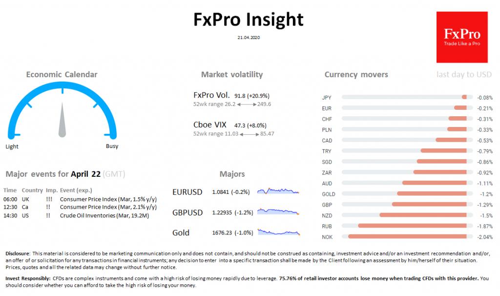 Forex  Fxpro Daily Insight For April 21 | Economic Events throughout Fxpro Economic Calendar