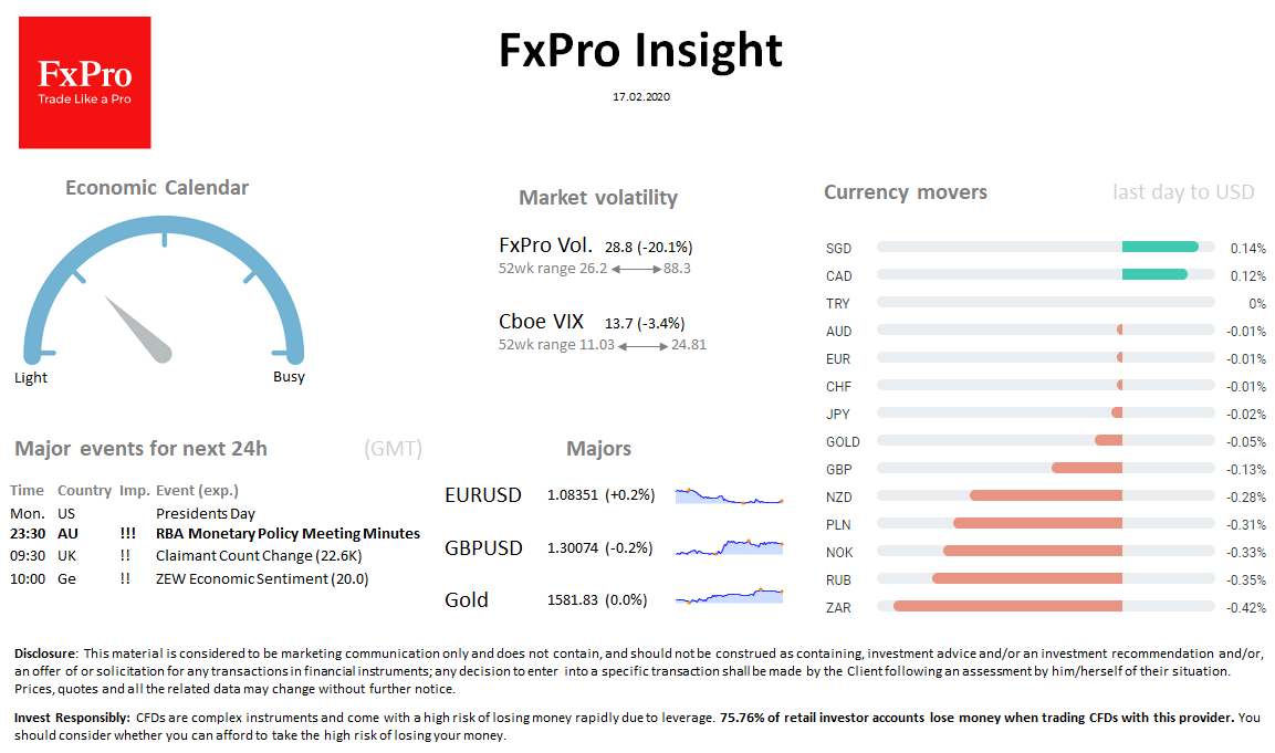 Forex  Fxpro Daily Insight For February 17 | Economic Events within Fxpro Economic Calendar