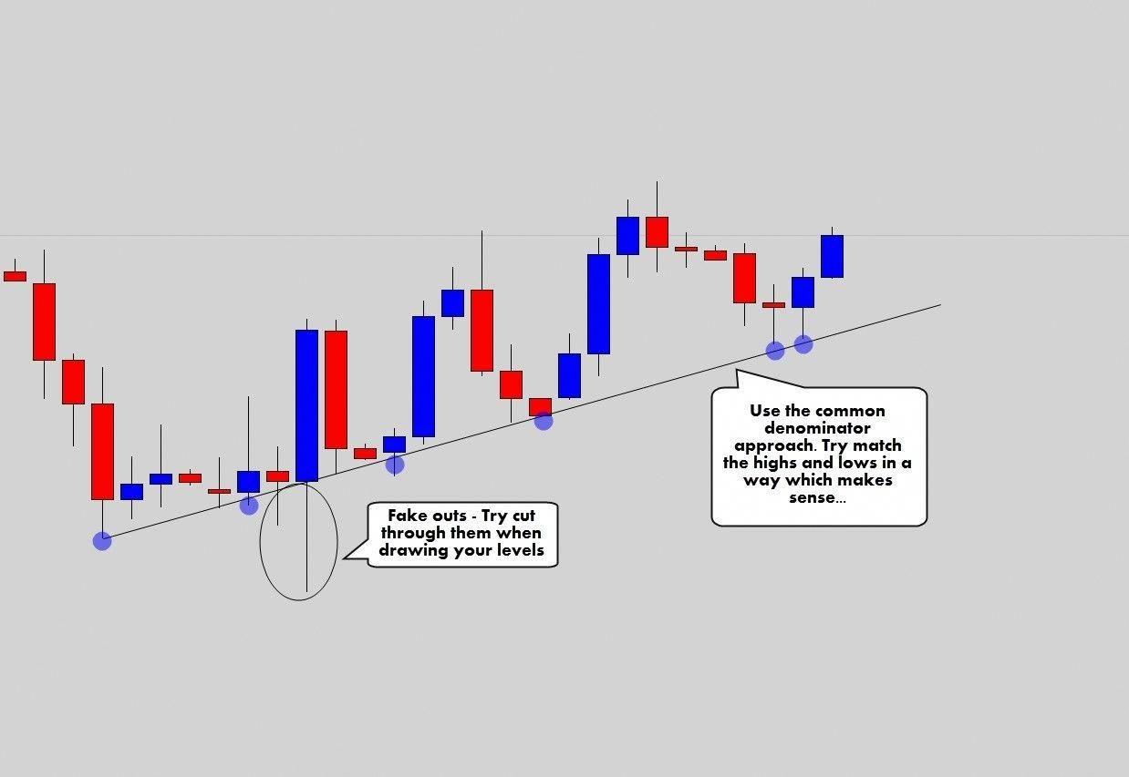 Forexlive Economic Calendar | Calendar For Planning throughout Economic Calendar Trading Economics
