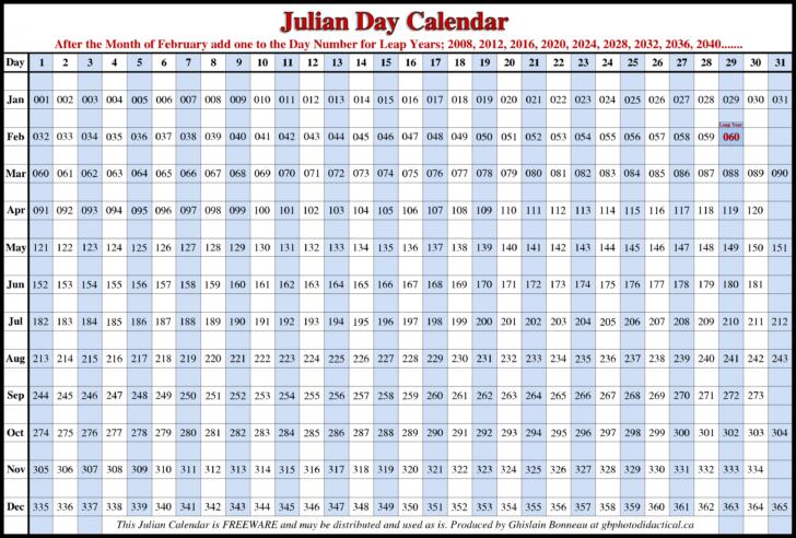 Free Printable Julian Date Calendar 2021 | Free Letter intended for Julian Calendar Perpetual 2021