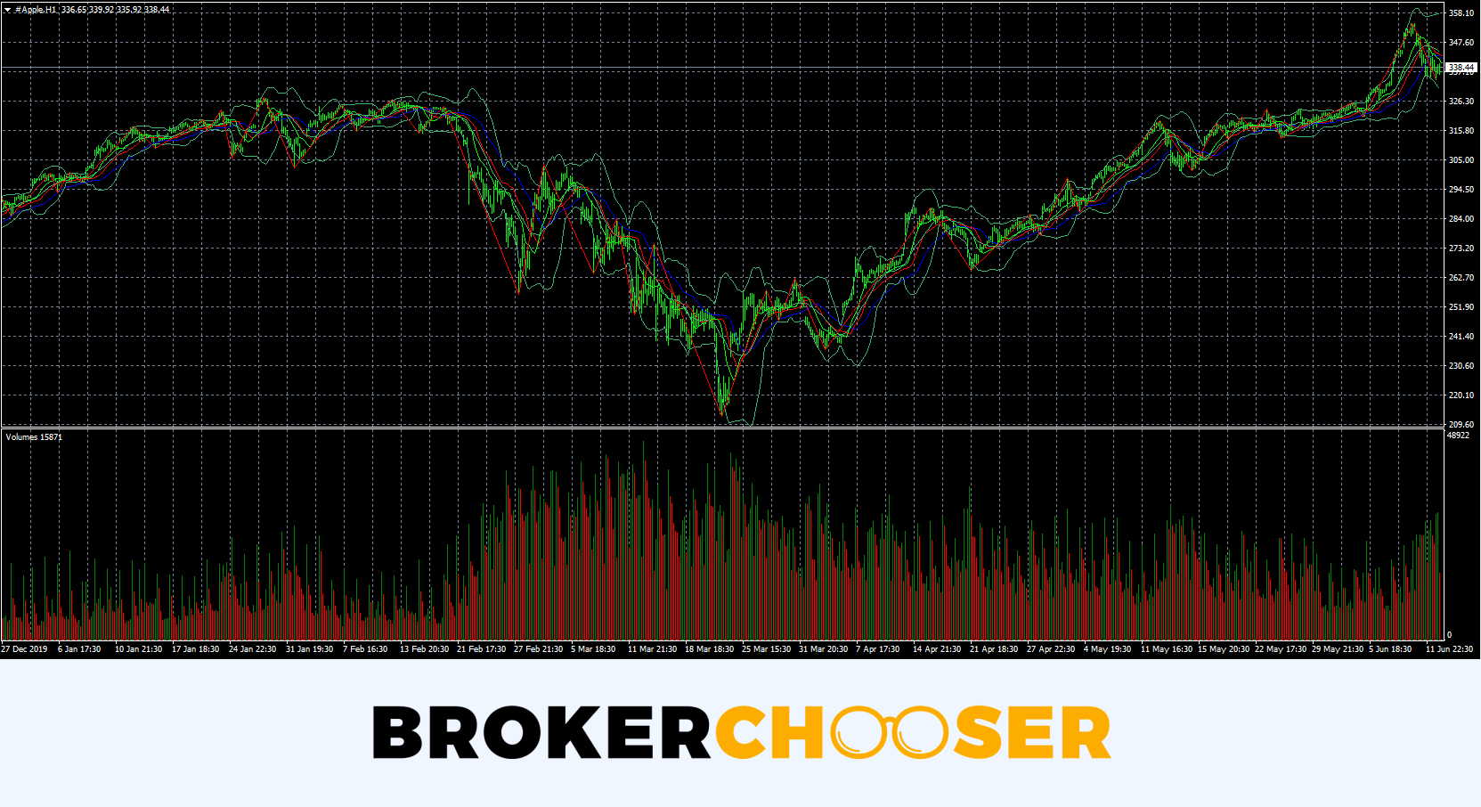 Fxpro Review 2021  Pros And Cons Uncovered throughout Fxpro Economic Calendar