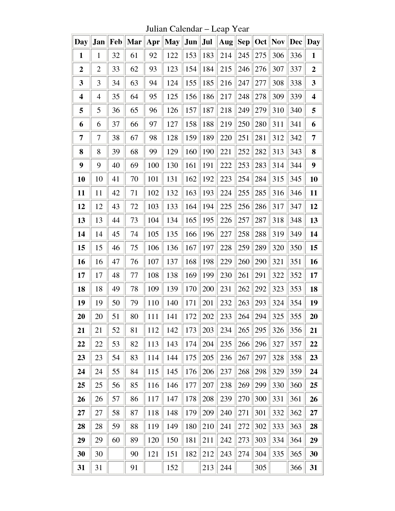 Julian Date Calender For Leap Years Printable  Calendar regarding Leap Year Julian Calendar