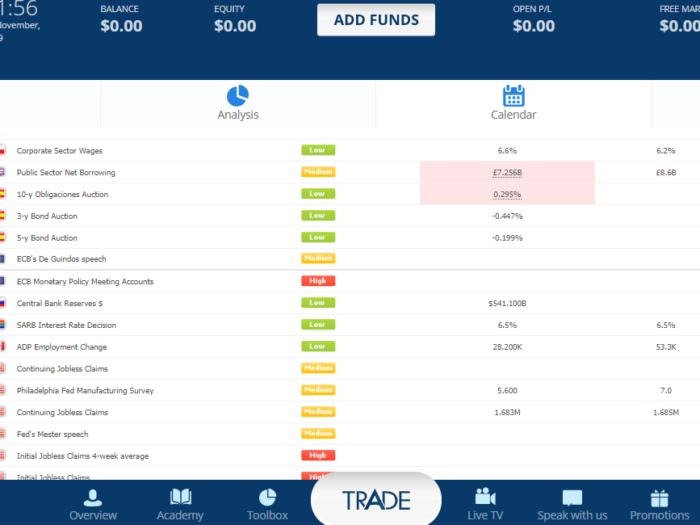Olymp Trade Economic Calendar | Calendar For Planning for Economic Calendar Trading Economics