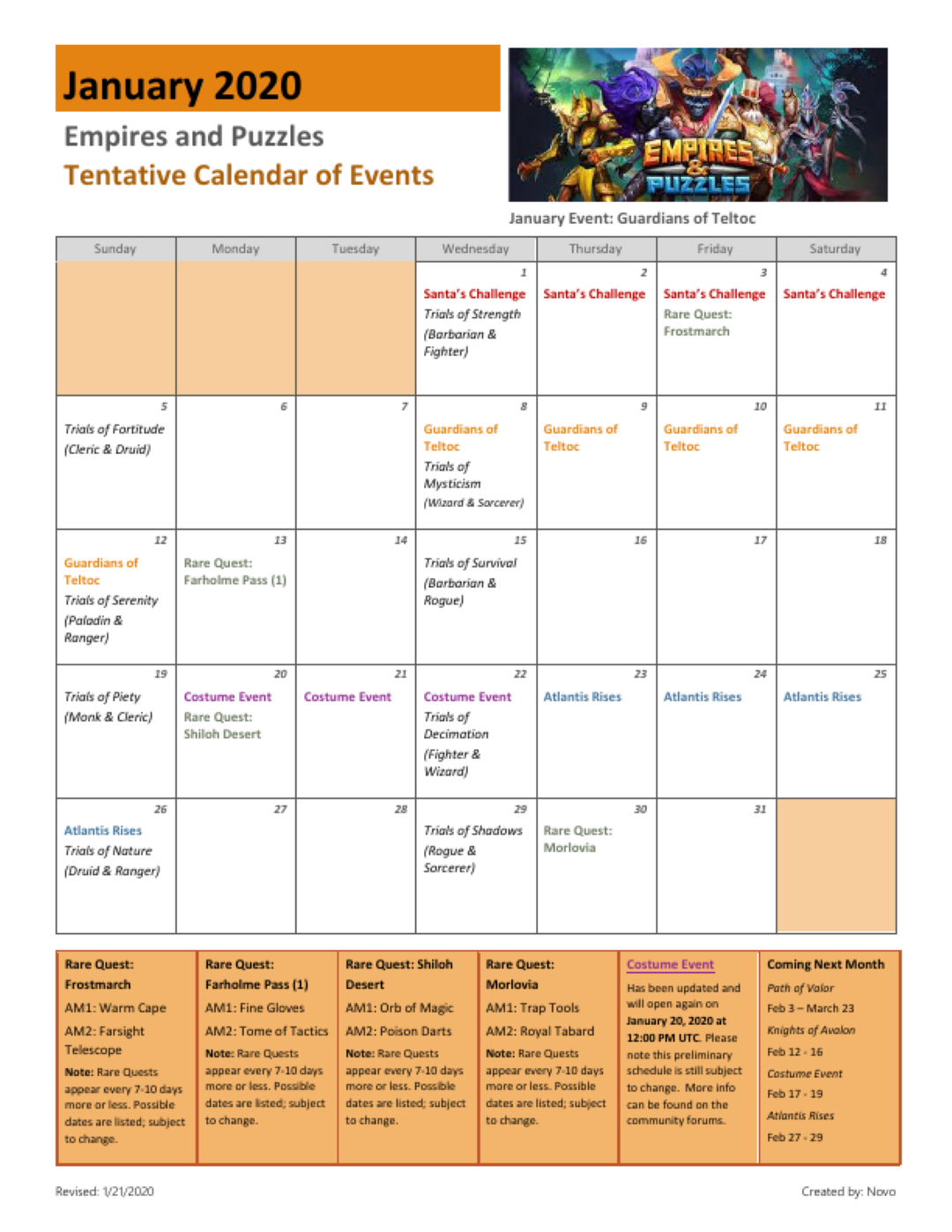 Overview For Zero80 with regard to Empire And Puzzles Event Calendar