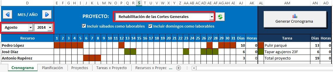 Planificación Mensual De Recursosactividadesproyectos En regarding Excel Seguimiento De Proyecto En Calendario