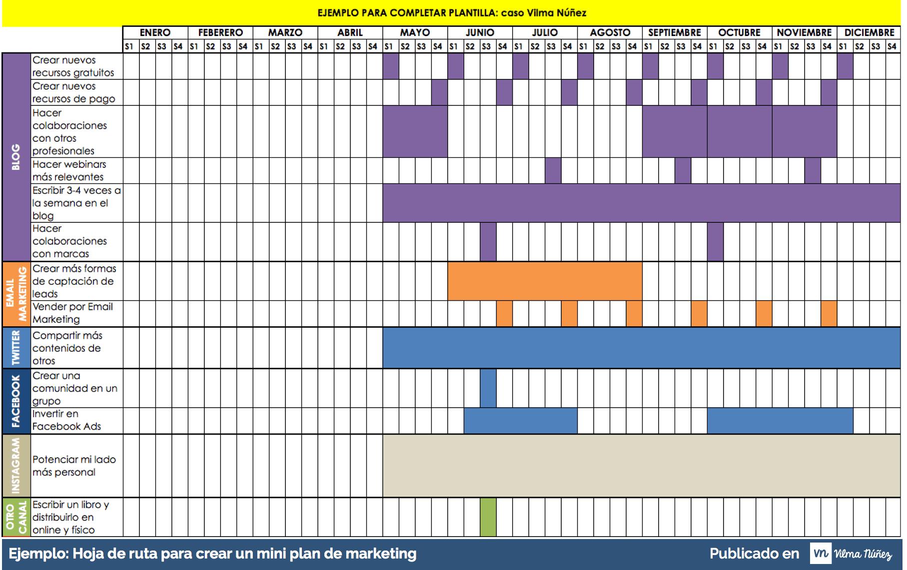 Plantilla Con Hoja De Ruta Para Crear Un Mini Plan De intended for Excel Seguimiento De Proyecto En Calendario