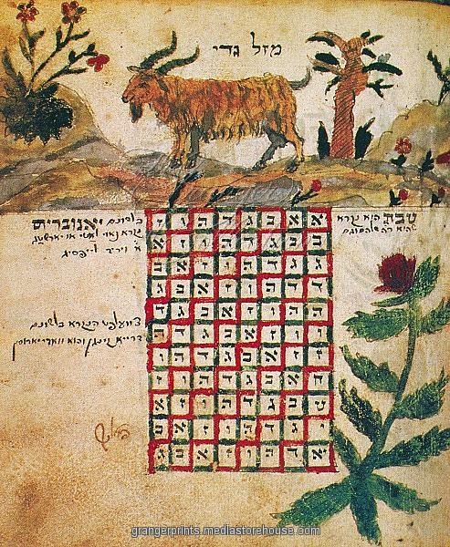 Print Of Zodiac: Capricorn, 1716. Drawing From A Hebrew regarding Hebrew Zodiac Calendar