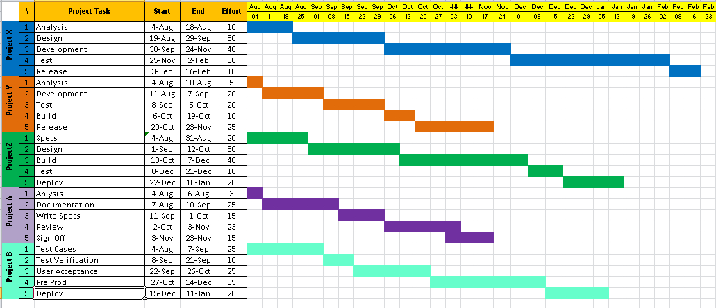 Project Timeline Template Excel Download  Free Project throughout Multi Month Calendar Template