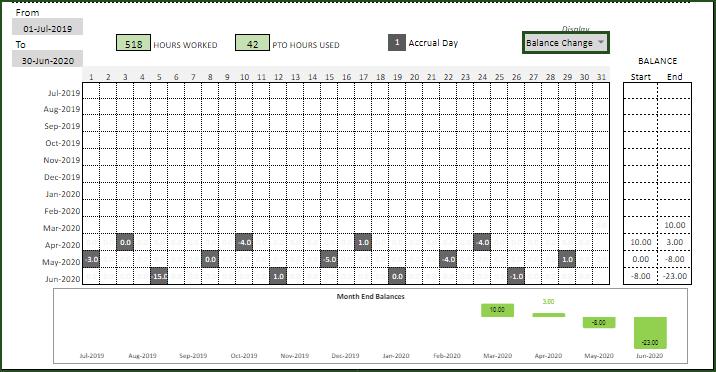 Pto Balance Calculator (Hourly)  Free Google Sheet intended for Free Pto Calendar Templates