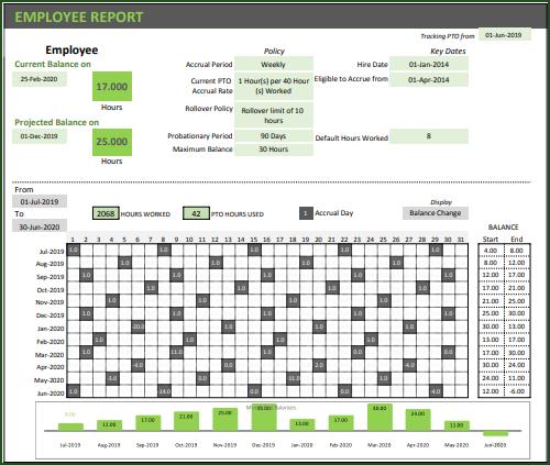 Pto Balance Calculator (Hourly)  Free Google Sheet throughout Free Pto Calendar Templates