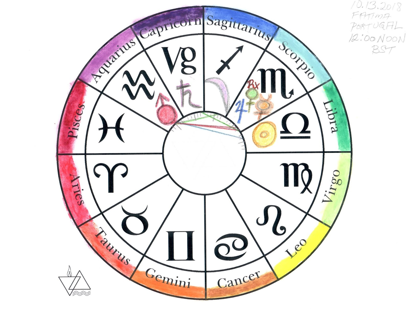 Readings By Rosemary ~Psychic Astrology intended for Hebrew Zodiac Calendar
