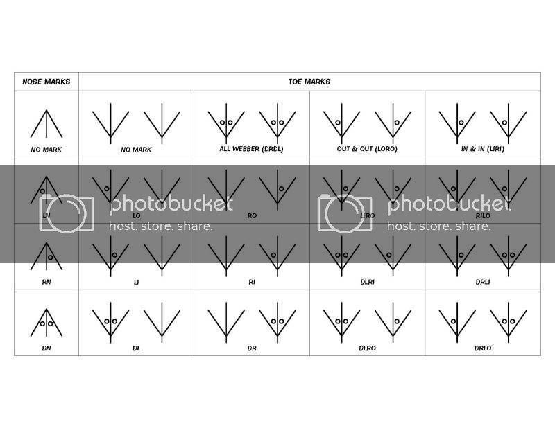 Sabong Lunar Chart Graphics   Calendar Template 2020 with Manok Panabong Moon Calendar Sabong