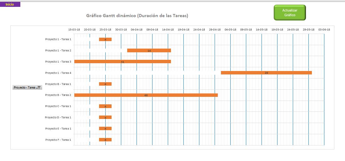 Seguimiento De Proyectos En Excel Gratis  Desmontaje for Excel Seguimiento De Proyecto En Calendario