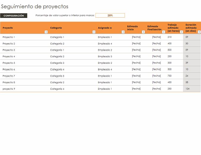 Seguimiento De Proyectos within Excel Seguimiento De Proyecto En Calendario