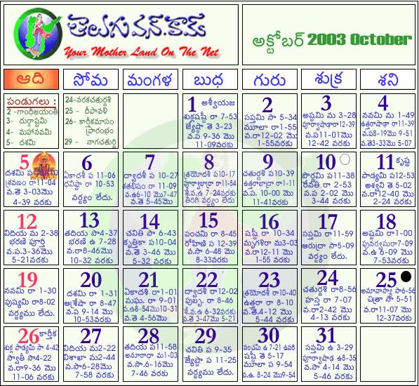 Telugu Calendar 2012 | Telugu Calendar 2011 | Telugu with Malayalam Calendar 2001 May