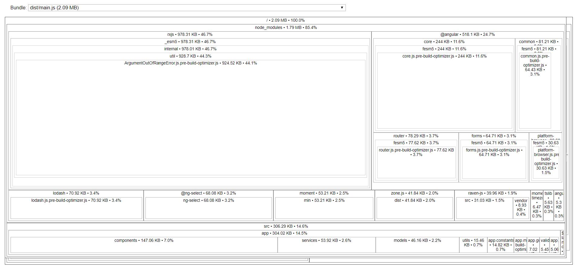 Toaster In Angular 6 Stackblitz   Decorative Journals inside Primeng Calendar Example