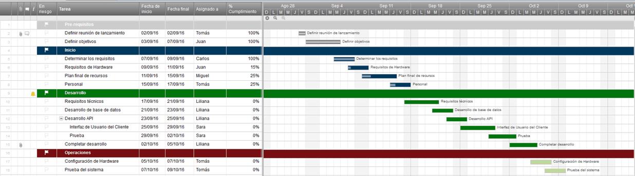 Use Esta Plantilla Gratis De Plan De Proyecto De Excel inside Excel Seguimiento De Proyecto En Calendario
